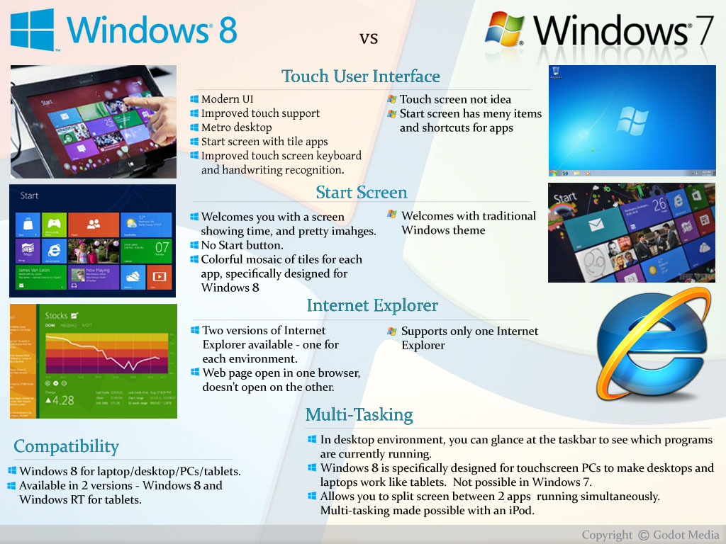 Should you Make the Switch to Windows 8?