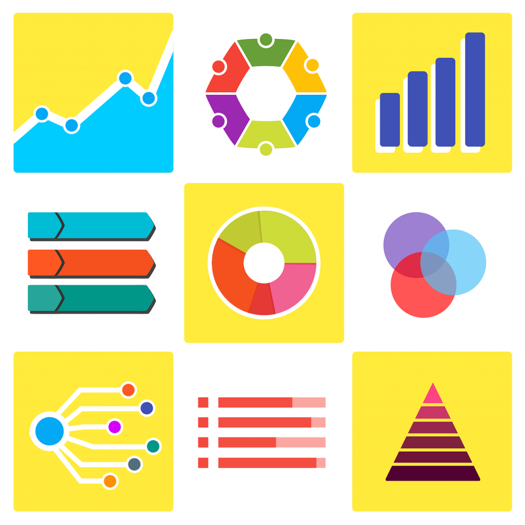 types of infographics